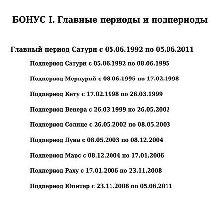 периоды в гороскопе рождения
