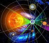 Экзальтация и падение планет